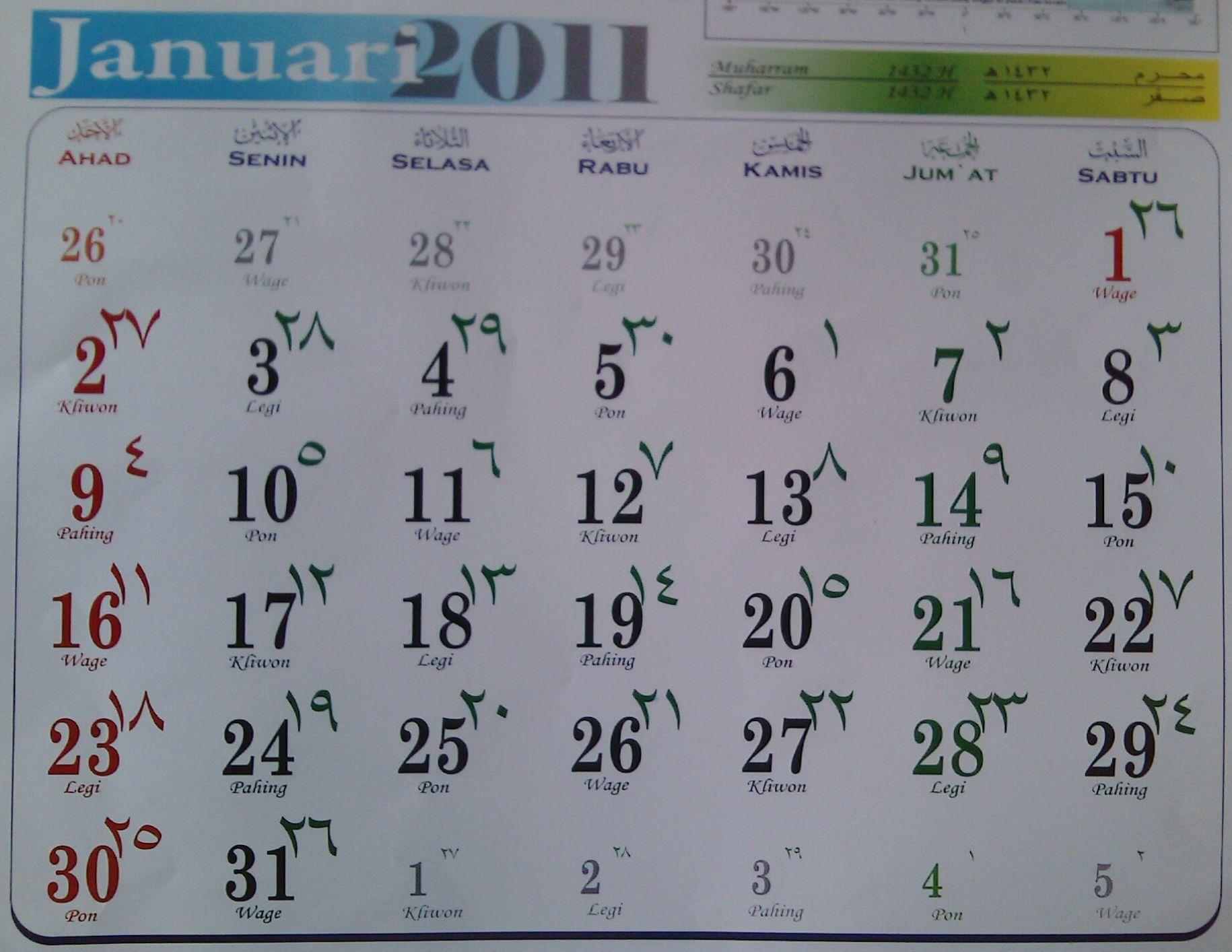 Kalender Hijriyah bisa Memberi Kepastian Setara dengan Kalender Masehi