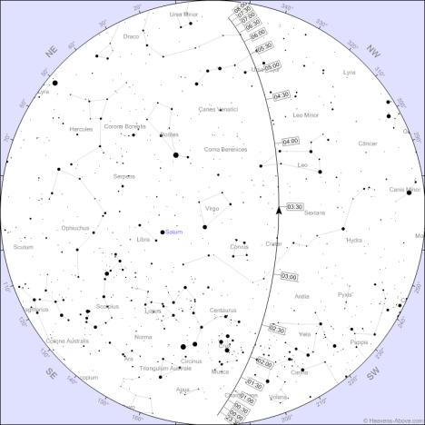 2012 DA14-Peta Langit Makssar
