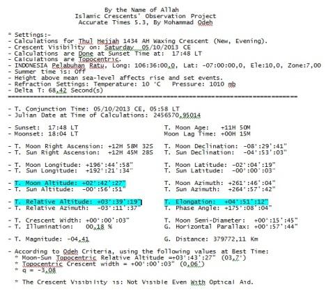 Data Hisab Pelabuhan Ratu 5 Okt 2013-a