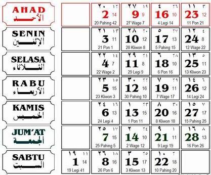 Konversi Tanggal Hari Pasaran Dokumentasi T Djamaluddin Berbagi Ilmu Untuk Pencerahan Dan Inspirasi Penanggalan ini memiliki keistimewaan karena memadukan sistem penanggalan islam, sistem penanggalan hindu. konversi tanggal hari pasaran