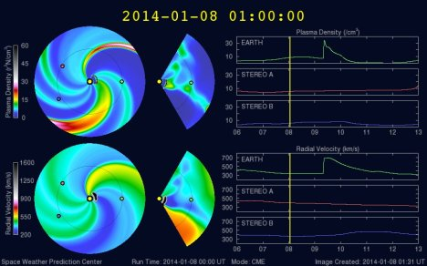 Simulasi CME 8 Jan 2014-01 UT