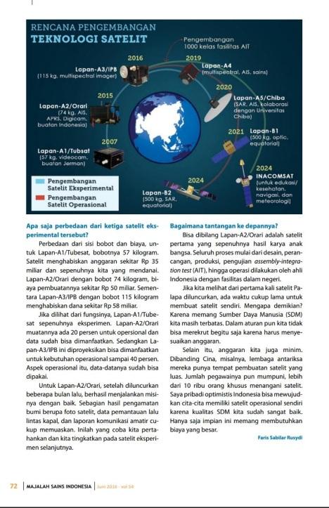 Majalah Sains-3