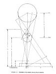 eclipse-geometri