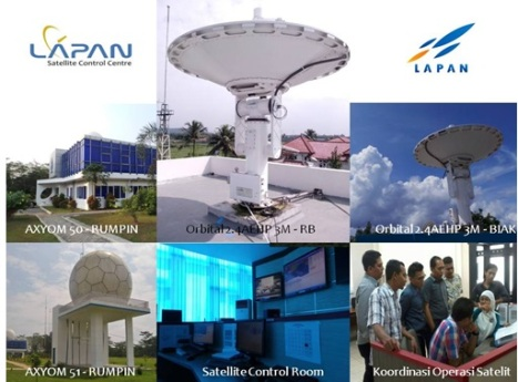 pusat-kendali-satelit-lapan